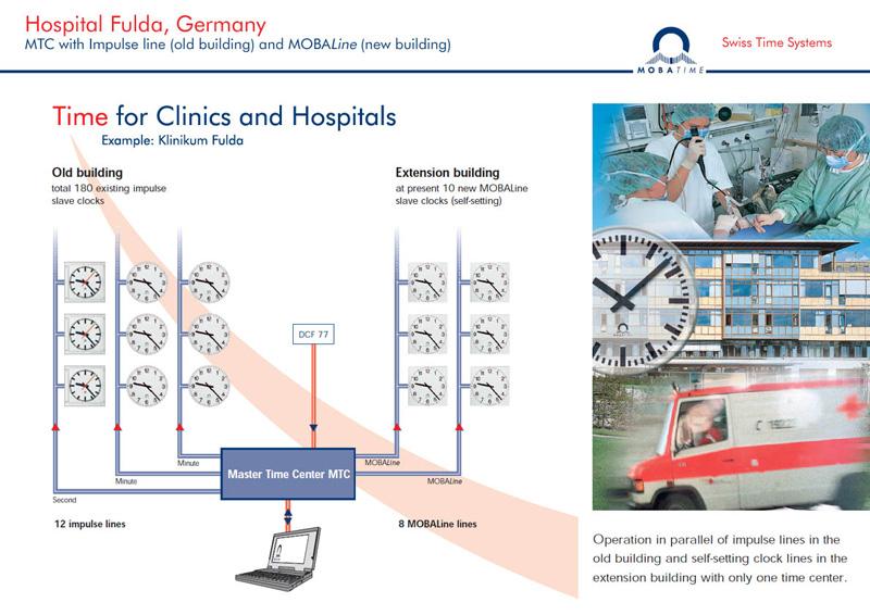 Exemplu ceasuri sincronizate pentru spitale