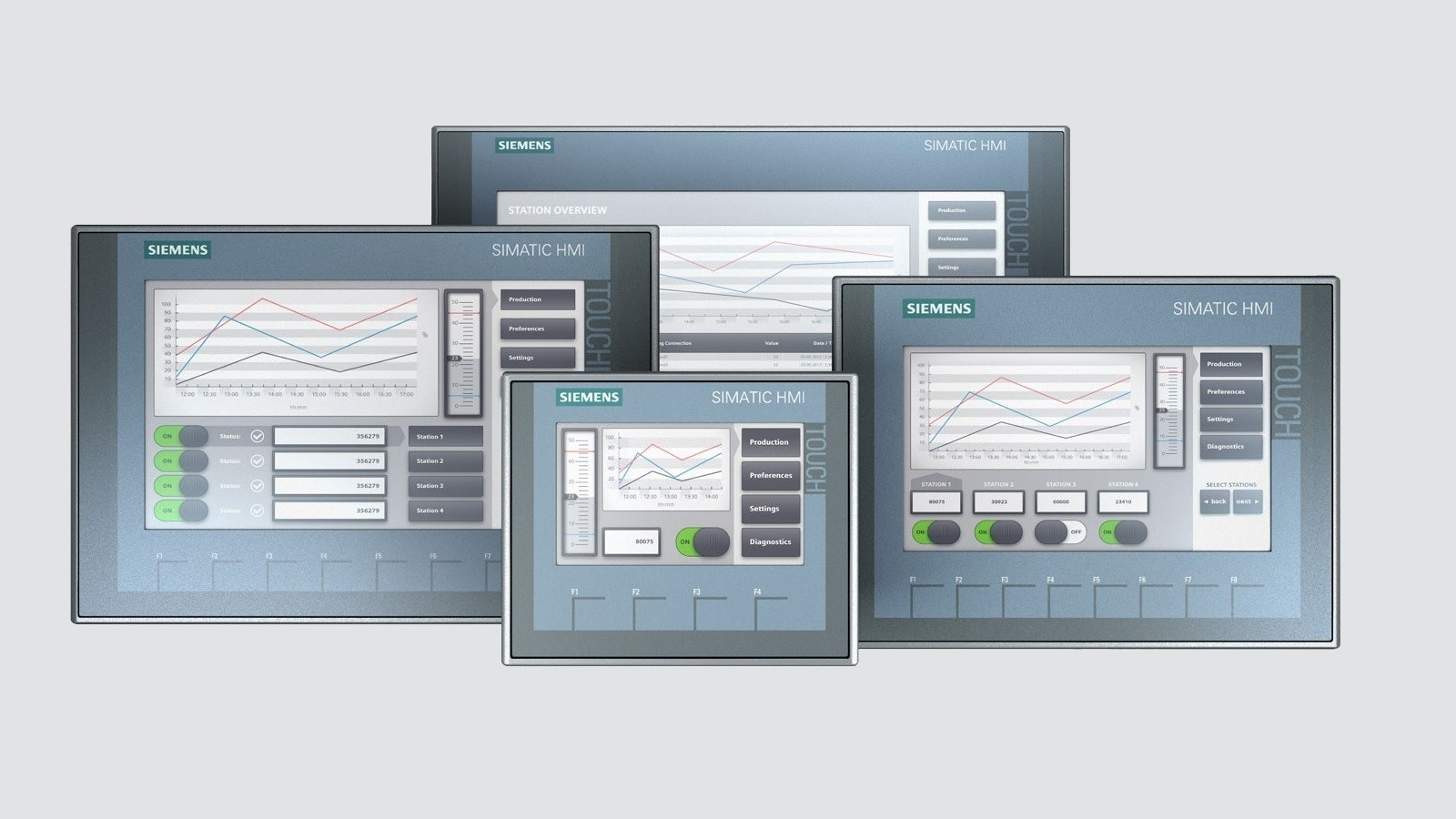 Siemens HMI Basic